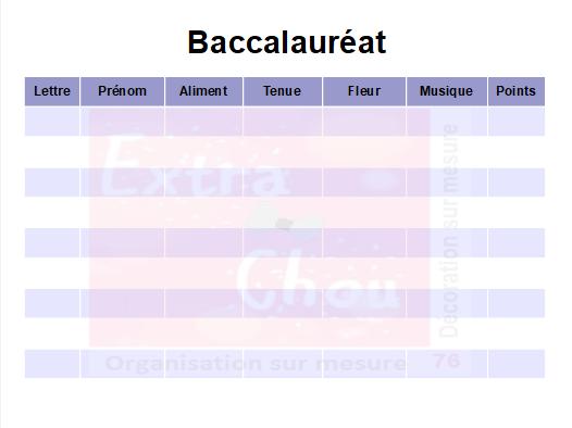 baccalaureat 2